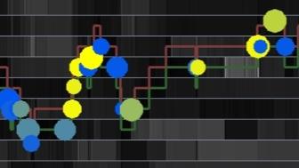 BookMap Review - Volume Dots Visual