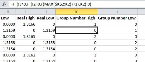 Fractal Group Formula