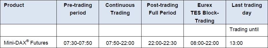 Futures options trading hours